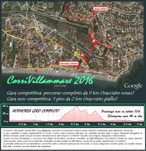 corrivillammare-2016-408x420